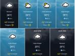 Prakiraan Cuaca Minggu