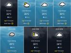 Prakiraan Cuaca Rabu