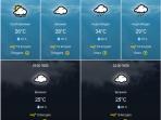 Prakiraan Cuaca Senin 23 Nov 2020