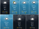 Prakiraan Cuaca Kamis 3 Desember 2020