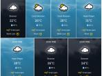 Prakiraan Cuaca 27 Januari 2021