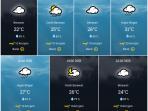 Prakiraan Cuaca 12 Januari 2021