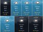 Cuaca Kamis 25 Februari 2021